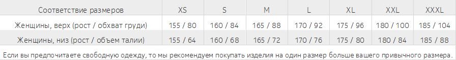 UniqSport таблица размеров Li-Ning